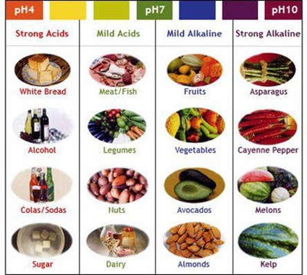 get healtjy post healthy foods cute for cancer