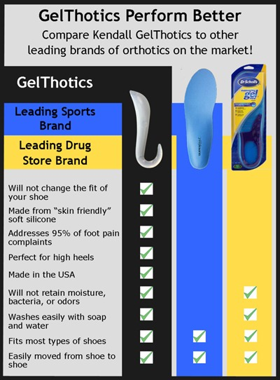foot support and pain relief